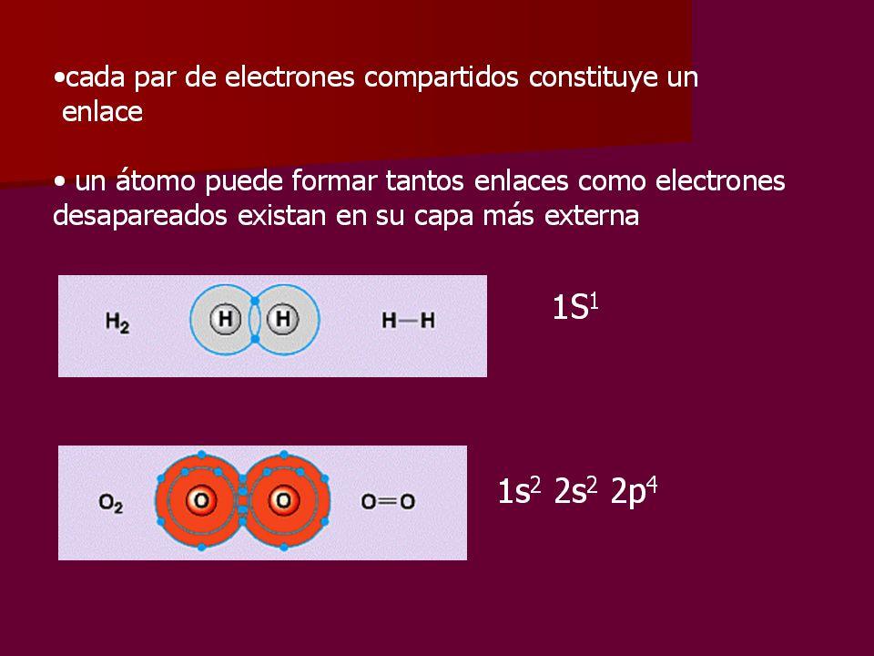 HNO 3 HNO 3 H: 1s 1 =1 H: 1s 1 =1 N: 1s 2 2s 2 2p 3 =5 N: 1s 2 2s 2 2p 3 =5 O: 1s 2 2s 2 2p 4 =6 x 3=18 O: 1s 2 2s 2 2p 4 =6 x 3=18 __________ __________ 24 é =12 pares 24 é =12 pares H : O N H : O N O O..