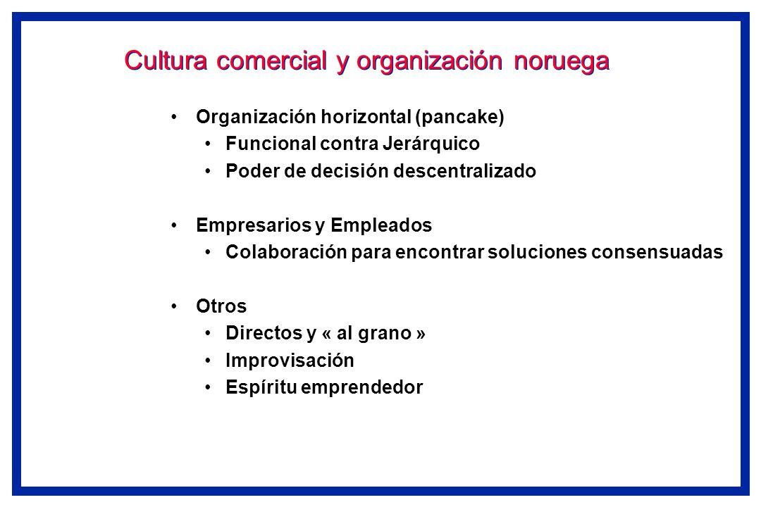 Cultura comercial y organización noruega Organización horizontal (pancake) Funcional contra Jerárquico Poder de decisión descentralizado Empresarios y