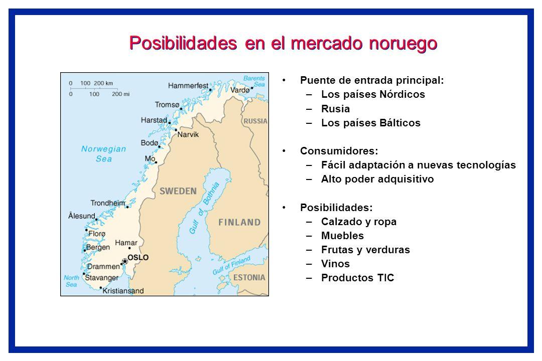 Algunos datos estadísticos Fuentes: Instituto Nacional de Estadística de Noruega, INE, World Bank Group Año 2003NoruegaEspaña Evolución del PIB0,4%2,6% PIB ( billón)186,2570,0 PIB per capita ()40833,316625,3 Tasa de paro4,6%11,4% Inflación (interanual)1,1%3,2% Exportaciones ( millón)76957173.998 Importaciones ( millón)51607193.061 Importaciones de España ( millón)531 Importaciones de Noruega ( millón) 1.492