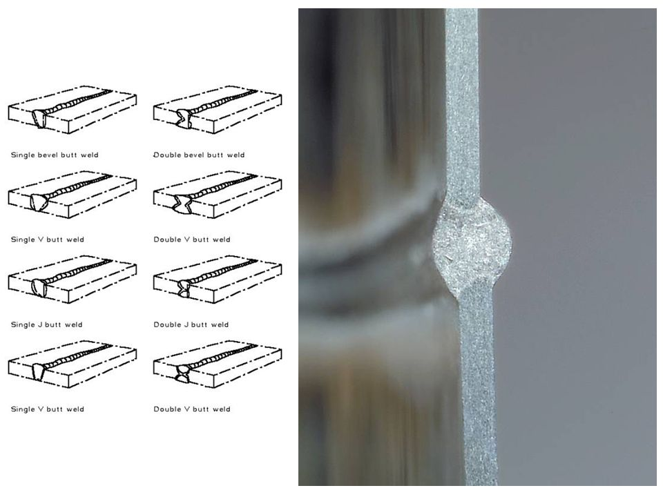 TUBOS DE ACERO: Redondos: Ø 1/2 3/4 1 1-1/4 1-1/2 1-3/4 …..3 4 6 8 10 12 14 16 18 20 Cuadrados: 1x1 2x2 3x3 4x4 6x6 8x8 10x10 12x12 Rectangulares: 2x1 3x2 4x2 6x2 6x4 8x4 8x6 10x6 10x8 Espesores: 1/16 3/32 1/4 3/8 1/2 BARROTES DE ACERO: Redondos Ø ó Cuadrados: CALIBRE (GAUGE) …..