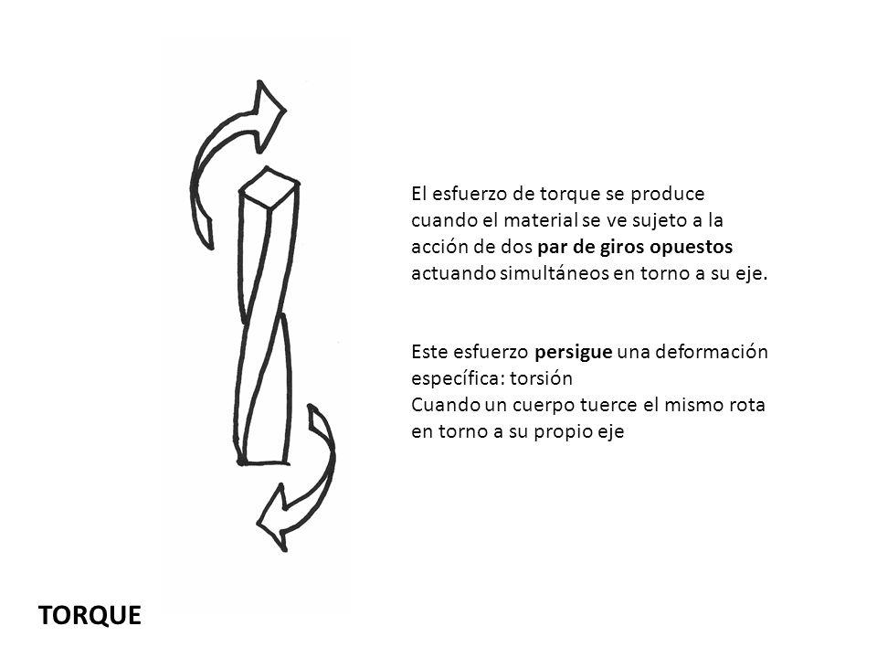 TORQUE El esfuerzo de torque se produce cuando el material se ve sujeto a la acción de dos par de giros opuestos actuando simultáneos en torno a su ej
