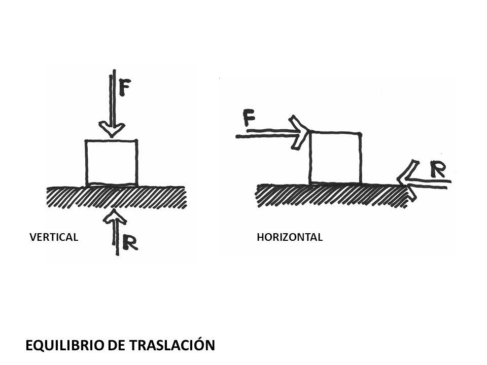 VERTICALHORIZONTAL EQUILIBRIO DE TRASLACIÓN