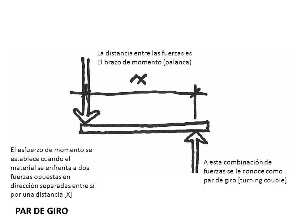 PAR DE GIRO A esta combinación de fuerzas se le conoce como par de giro [turning couple] La distancia entre las fuerzas es El brazo de momento (palanc
