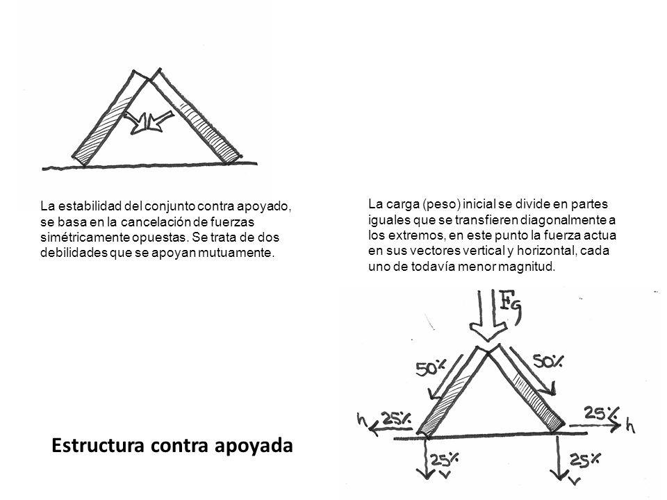 La carga (peso) inicial se divide en partes iguales que se transfieren diagonalmente a los extremos, en este punto la fuerza actua en sus vectores ver