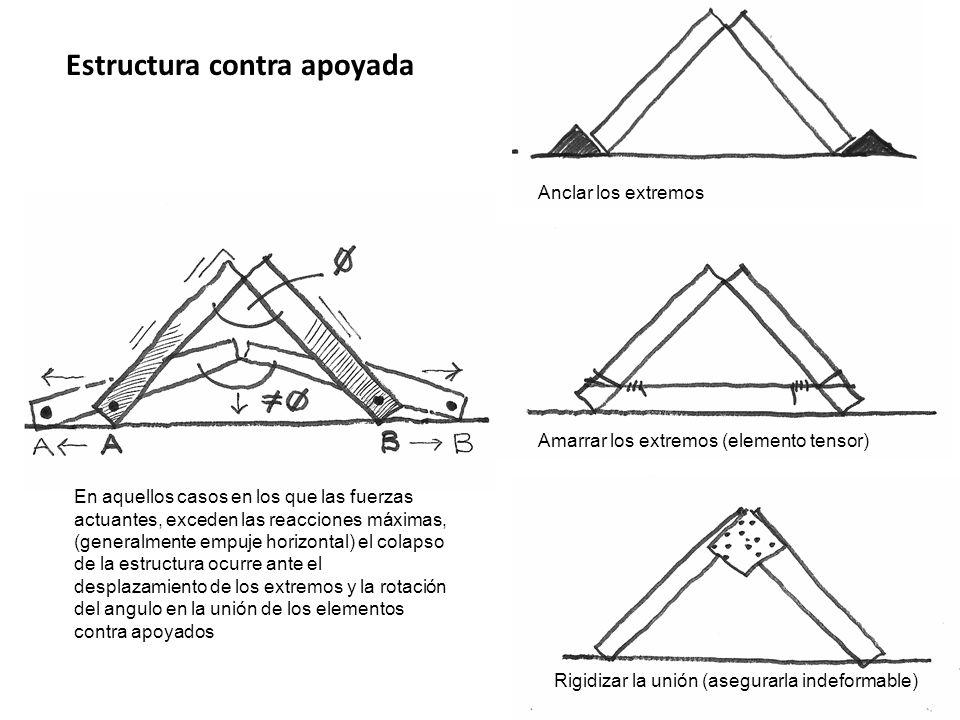 En aquellos casos en los que las fuerzas actuantes, exceden las reacciones máximas, (generalmente empuje horizontal) el colapso de la estructura ocurr