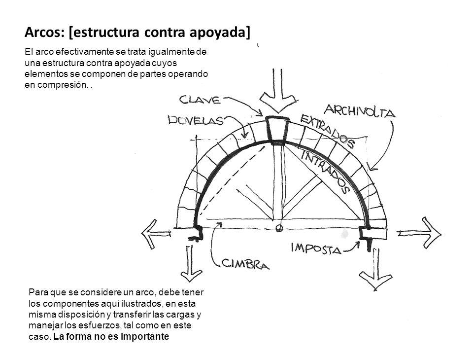 Arcos: [estructura contra apoyada] El arco efectivamente se trata igualmente de una estructura contra apoyada cuyos elementos se componen de partes op