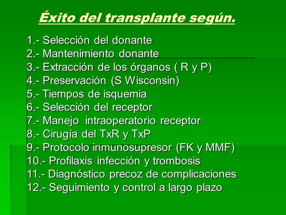 Éxito del transplante según. 1.- Selección del donante 2.- Mantenimiento donante 3.- Extracción de los órganos ( R y P) 4.- Preservación (S Wisconsin)