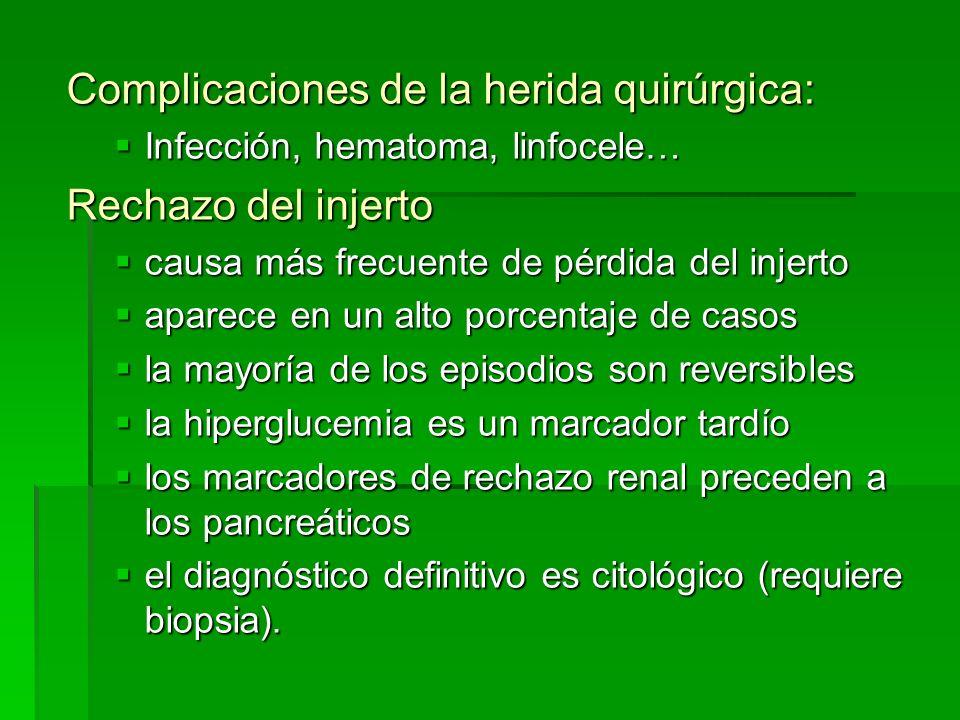 Complicaciones de la herida quirúrgica: Infección, hematoma, linfocele… Infección, hematoma, linfocele… Rechazo del injerto causa más frecuente de pér