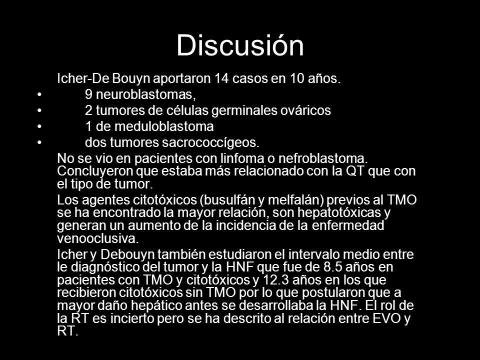 Discusión Icher-De Bouyn aportaron 14 casos en 10 años. 9 neuroblastomas, 2 tumores de células germinales ováricos 1 de meduloblastoma dos tumores sac