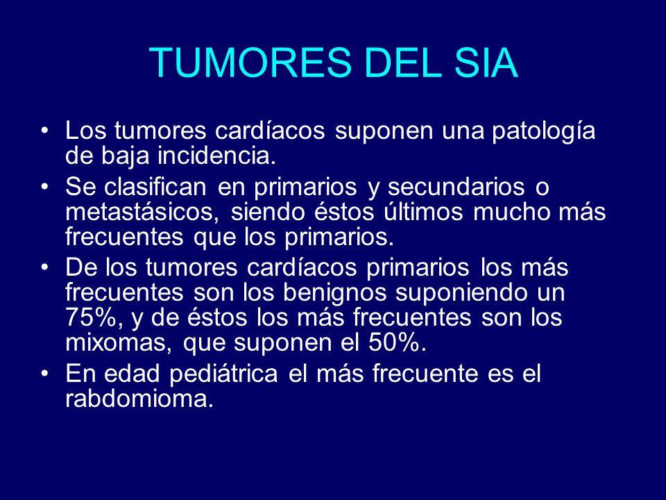 TUMORES DEL SIA Los tumores cardíacos suponen una patología de baja incidencia. Se clasifican en primarios y secundarios o metastásicos, siendo éstos