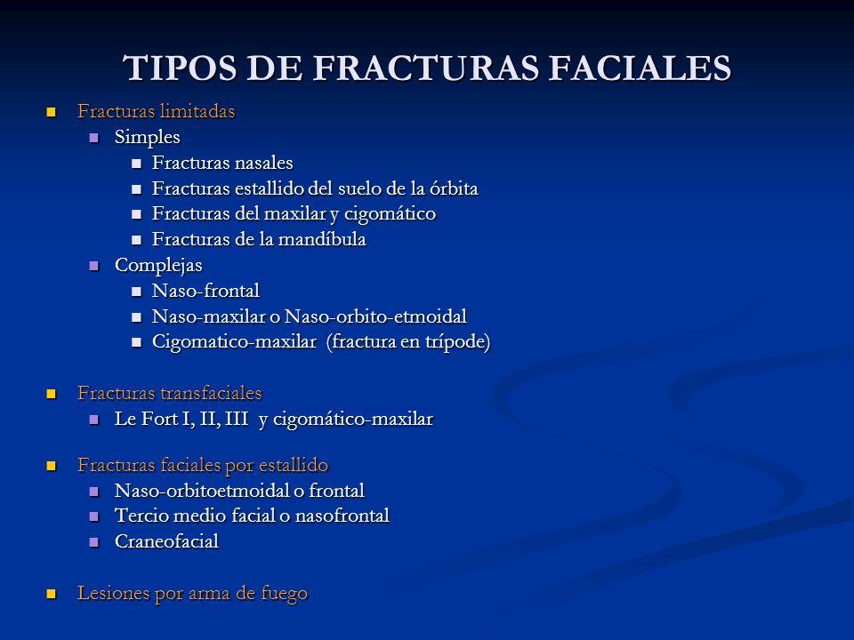 TIPOS DE FRACTURAS FACIALES Fracturas limitadas Fracturas limitadas Simples Simples Fracturas nasales Fracturas nasales Fracturas estallido del suelo