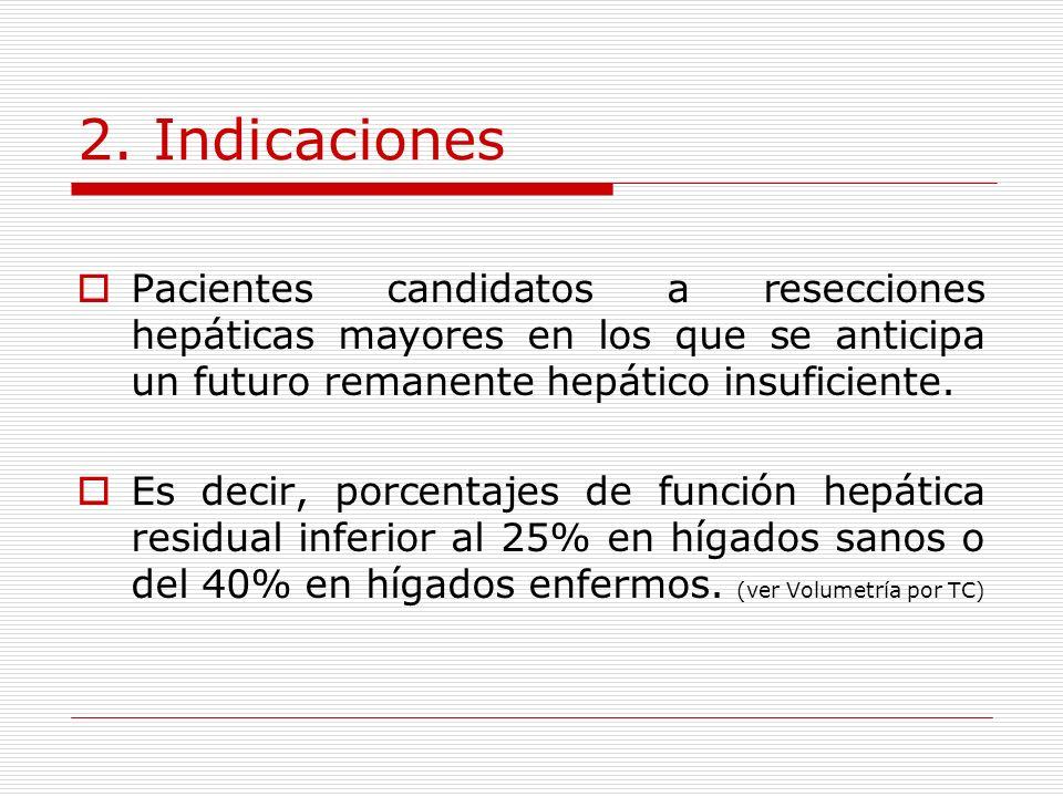 2. Indicaciones Pacientes candidatos a resecciones hepáticas mayores en los que se anticipa un futuro remanente hepático insuficiente. Es decir, porce