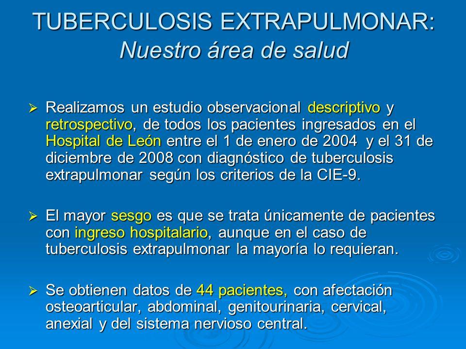 ARTRITIS TUBERCULOSA Artritis tuberculosa de cadera izda.