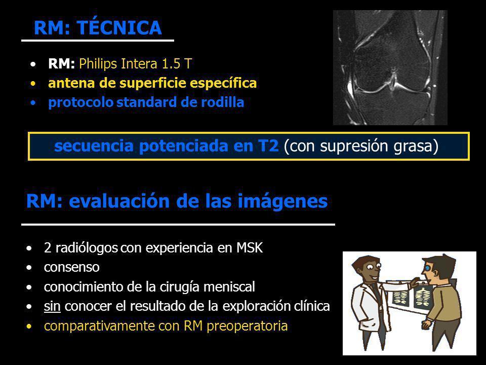RM: TÉCNICA RM: Philips Intera 1.5 T antena de superficie específica protocolo standard de rodilla secuencia potenciada en T2 (con supresión grasa) RM