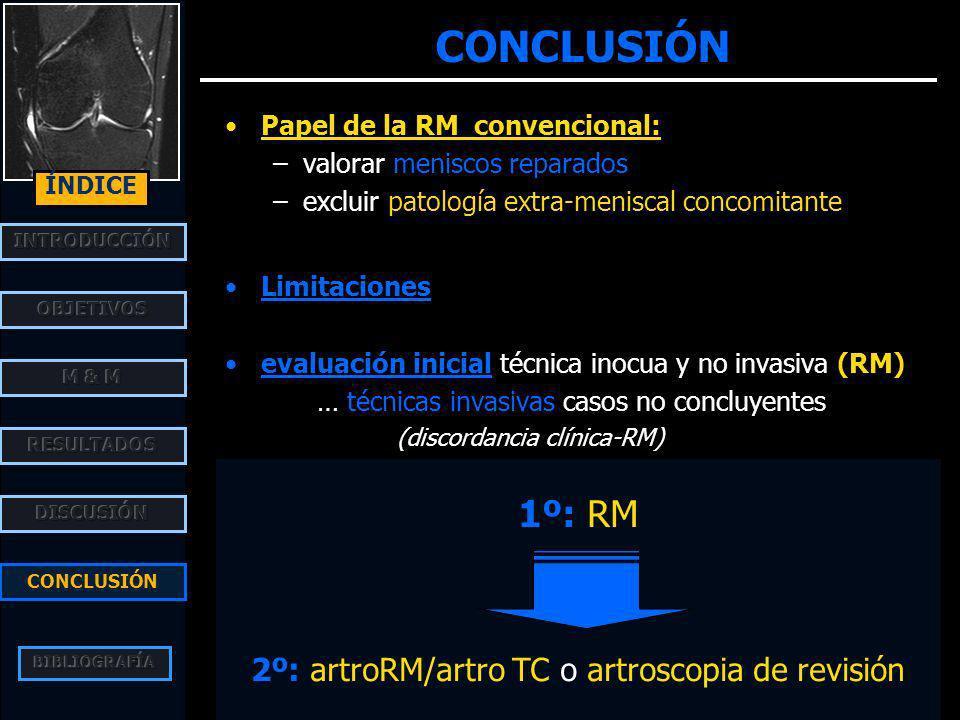 CONCLUSIÓN Papel de la RM convencional: –valorar meniscos reparados –excluir patología extra-meniscal concomitante Limitaciones evaluación inicial técnica inocua y no invasiva (RM) … técnicas invasivas casos no concluyentes (discordancia clínica-RM) 1º: RM 2º: artroRM/artro TC o artroscopia de revisión CONCLUSIÓN ÍNDICE