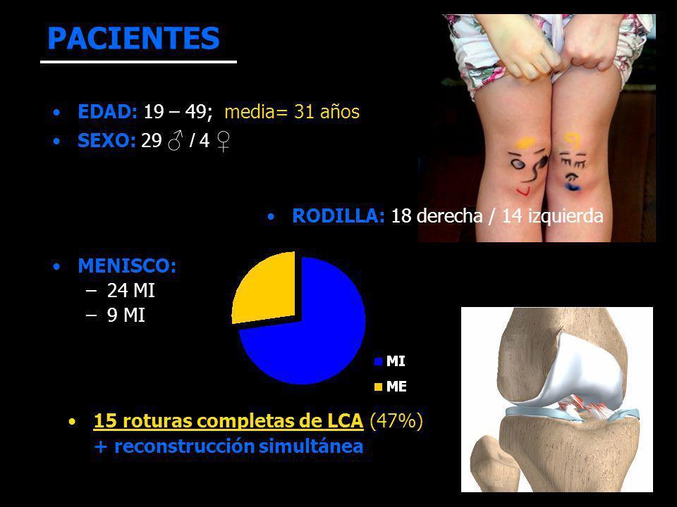 RM señal intrameniscal (T2) morfología fragmentos desplazados rotura zona de sutura grupo 0 reparado grupo I no concluyente grupo II rerrotura REPARADO FRACASO