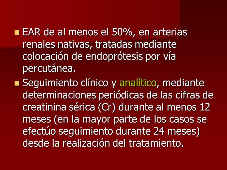 EAR de al menos el 50%, en arterias renales nativas, tratadas mediante colocación de endoprótesis por vía percutánea. EAR de al menos el 50%, en arter