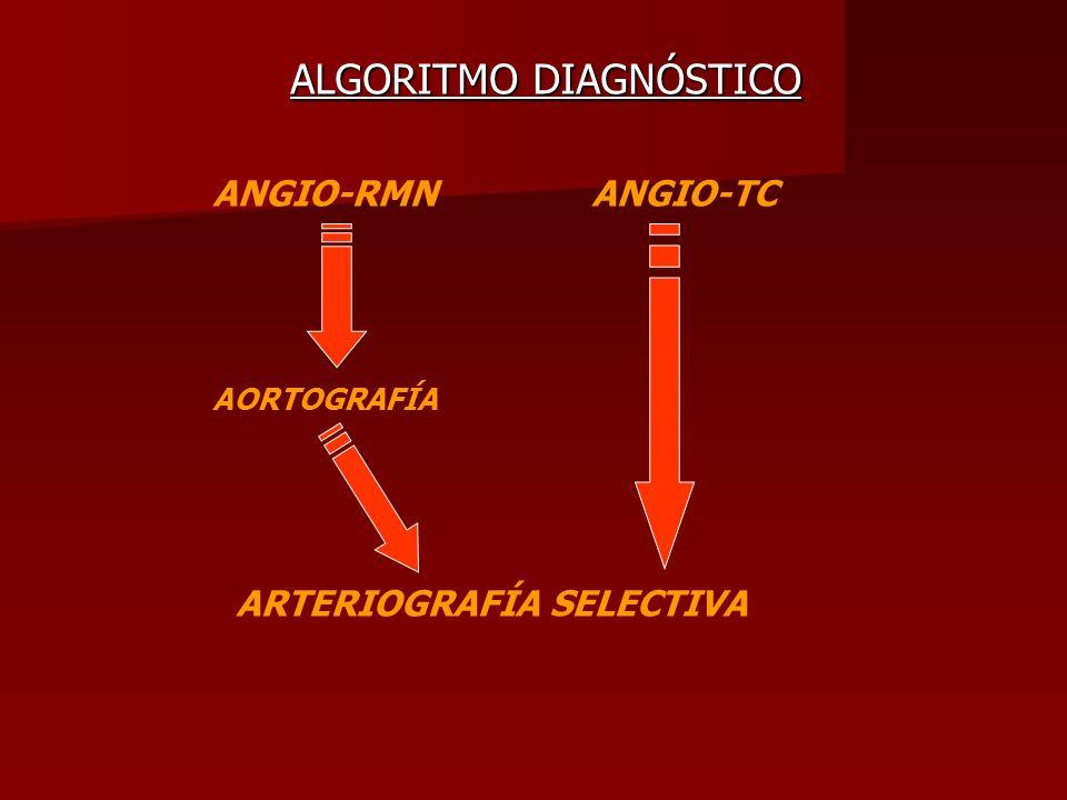 ALGORITMO DIAGNÓSTICO ANGIO-RMN ANGIO-TC AORTOGRAFÍA ARTERIOGRAFÍA SELECTIVA