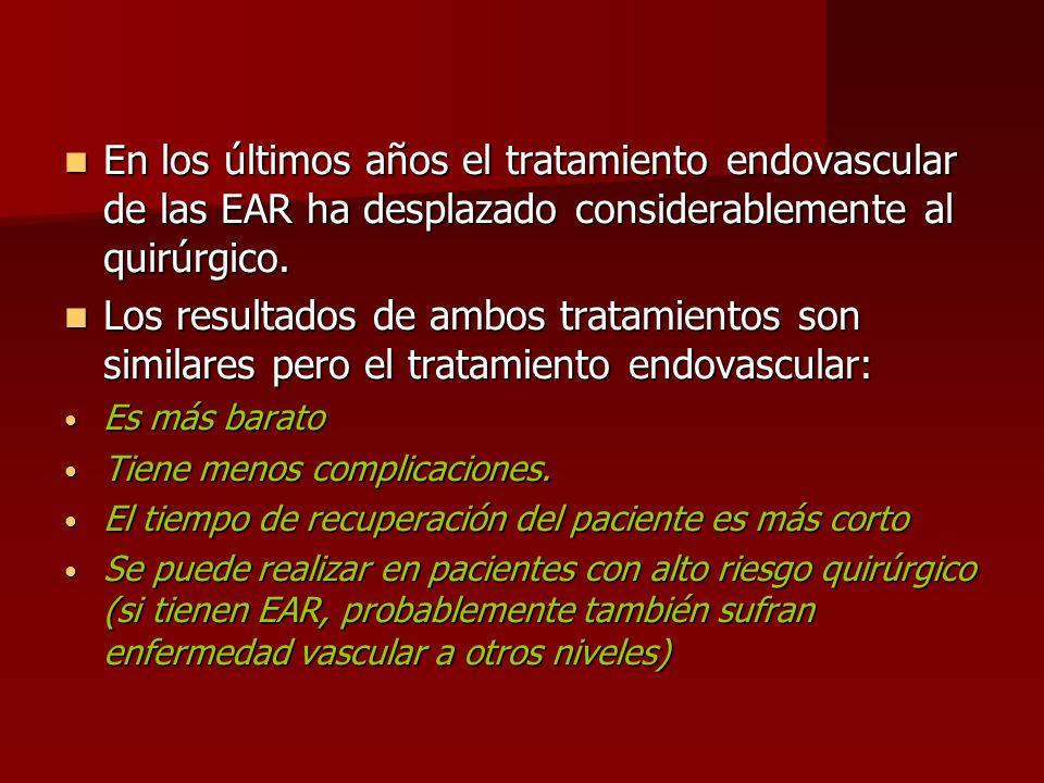 En los últimos años el tratamiento endovascular de las EAR ha desplazado considerablemente al quirúrgico. En los últimos años el tratamiento endovascu