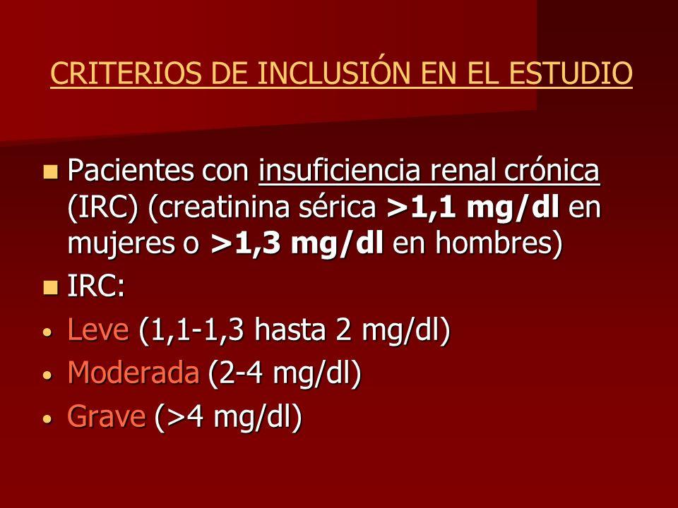 Pacientes con insuficiencia renal crónica (IRC) (creatinina sérica >1,1 mg/dl en mujeres o >1,3 mg/dl en hombres) Pacientes con insuficiencia renal cr