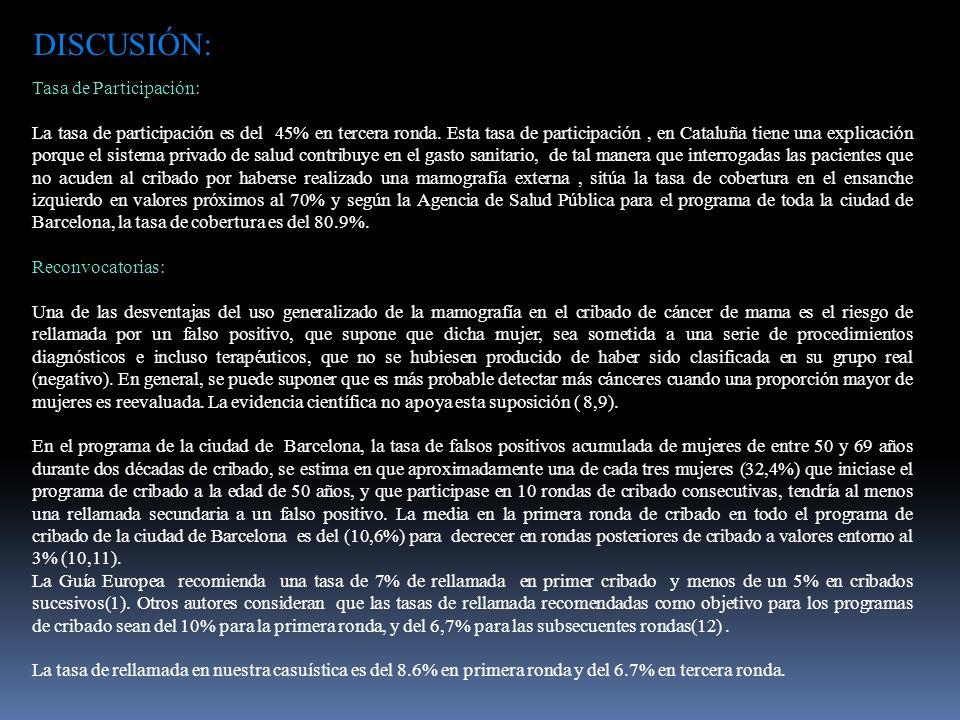DISCUSIÓN: Tasa de Participación: La tasa de participación es del 45% en tercera ronda.