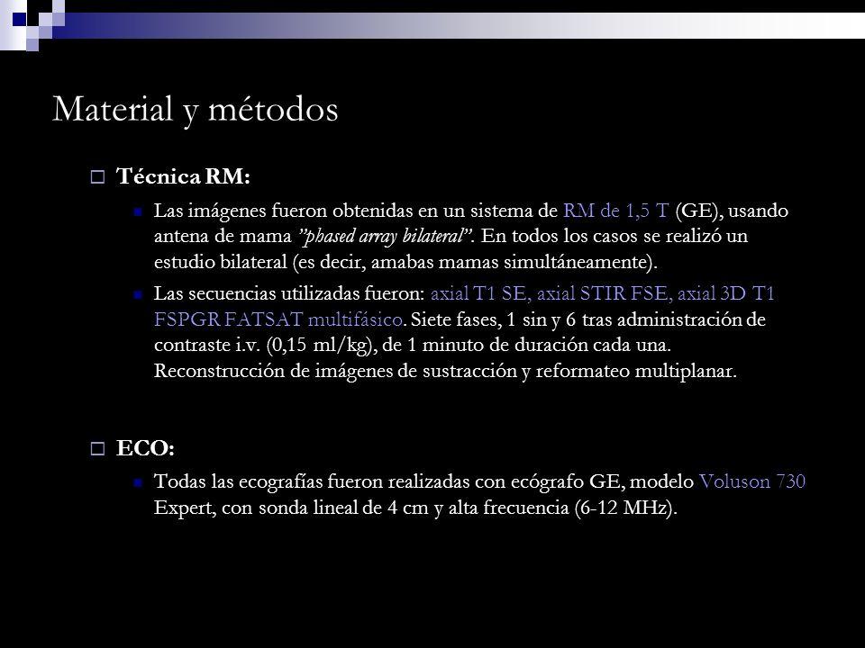 Material y métodos Técnica RM: Las imágenes fueron obtenidas en un sistema de RM de 1,5 T (GE), usando antena de mama phased array bilateral. En todos