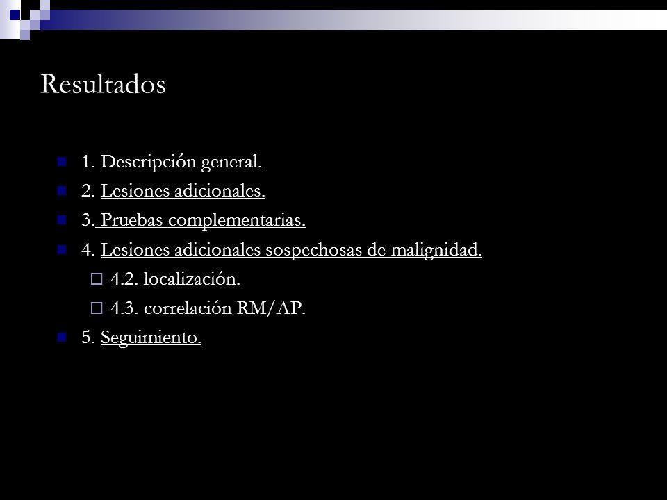 Resultados 1. Descripción general. 2. Lesiones adicionales. 3. Pruebas complementarias. 4. Lesiones adicionales sospechosas de malignidad. 4.2. locali
