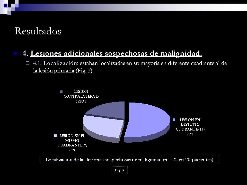 Resultados 4. Lesiones adicionales sospechosas de malignidad. 4.1. Localización: estaban localizadas en su mayoría en diferente cuadrante al de la les