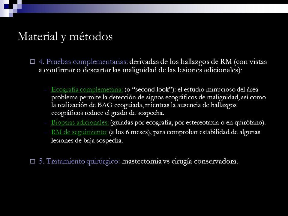 Material y métodos 4. Pruebas complementarias: derivadas de los hallazgos de RM (con vistas a confirmar o descartar las malignidad de las lesiones adi