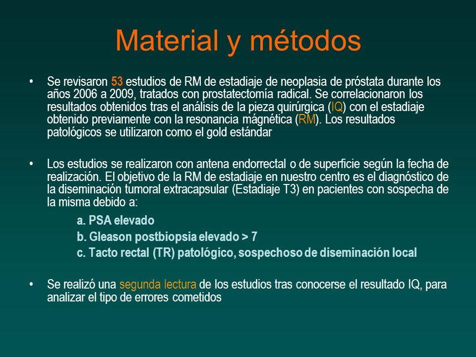 Material y métodos Se revisaron 53 estudios de RM de estadiaje de neoplasia de próstata durante los años 2006 a 2009, tratados con prostatectomía radi