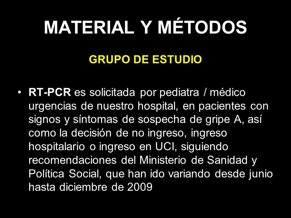 MATERIAL Y MÉTODOS GRUPO DE ESTUDIO RT-PCR es solicitada por pediatra / médico urgencias de nuestro hospital, en pacientes con signos y síntomas de so