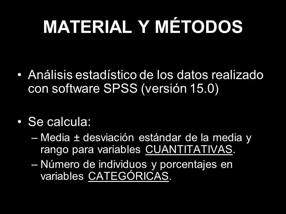 MATERIAL Y MÉTODOS Análisis estadístico de los datos realizado con software SPSS (versión 15.0) Se calcula: –Media ± desviación estándar de la media y