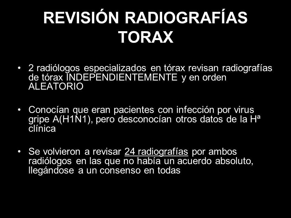 REVISIÓN RADIOGRAFÍAS TORAX 2 radiólogos especializados en tórax revisan radiografías de tórax INDEPENDIENTEMENTE y en orden ALEATORIO Conocían que er