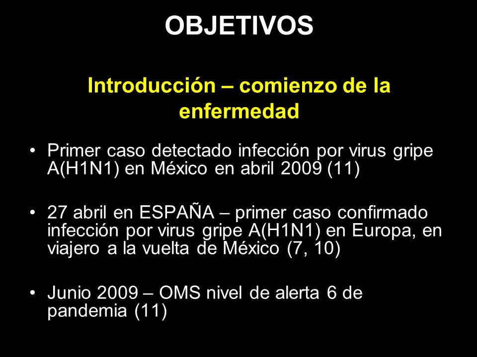 OBJETIVOS Introducción – comienzo de la enfermedad Primer caso detectado infección por virus gripe A(H1N1) en México en abril 2009 (11) 27 abril en ES