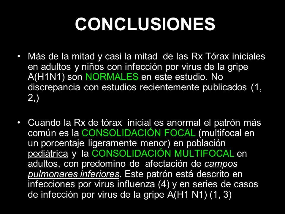 CONCLUSIONES Más de la mitad y casi la mitad de las Rx Tórax iniciales en adultos y niños con infección por virus de la gripe A(H1N1) son NORMALES en