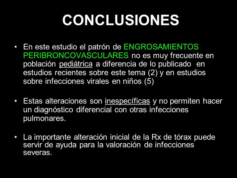 CONCLUSIONES En este estudio el patrón de ENGROSAMIENTOS PERIBRONCOVASCULARES no es muy frecuente en población pediátrica a diferencia de lo publicado