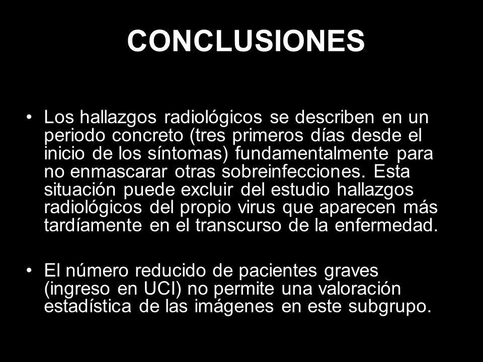 CONCLUSIONES Los hallazgos radiológicos se describen en un periodo concreto (tres primeros días desde el inicio de los síntomas) fundamentalmente para