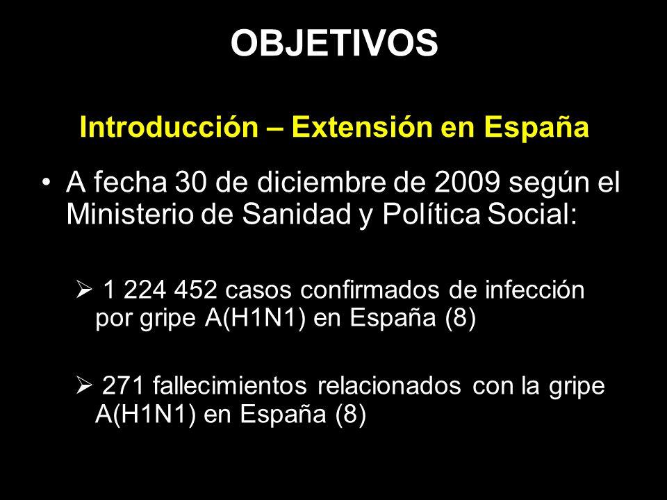 OBJETIVOS Introducción – Extensión en España A fecha 30 de diciembre de 2009 según el Ministerio de Sanidad y Política Social: 1 224 452 casos confirm