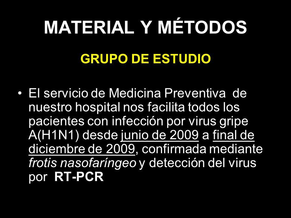 MATERIAL Y MÉTODOS GRUPO DE ESTUDIO El servicio de Medicina Preventiva de nuestro hospital nos facilita todos los pacientes con infección por virus gr