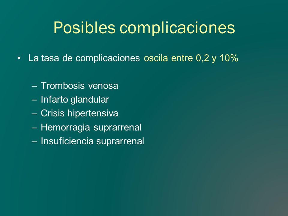 Posibles complicaciones La tasa de complicaciones oscila entre 0,2 y 10% –Trombosis venosa –Infarto glandular –Crisis hipertensiva –Hemorragia suprarr