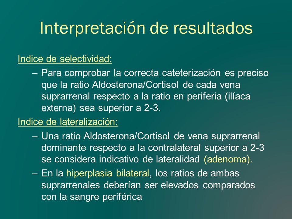 Interpretación de resultados Indice de selectividad: –Para comprobar la correcta cateterización es preciso que la ratio Aldosterona/Cortisol de cada v