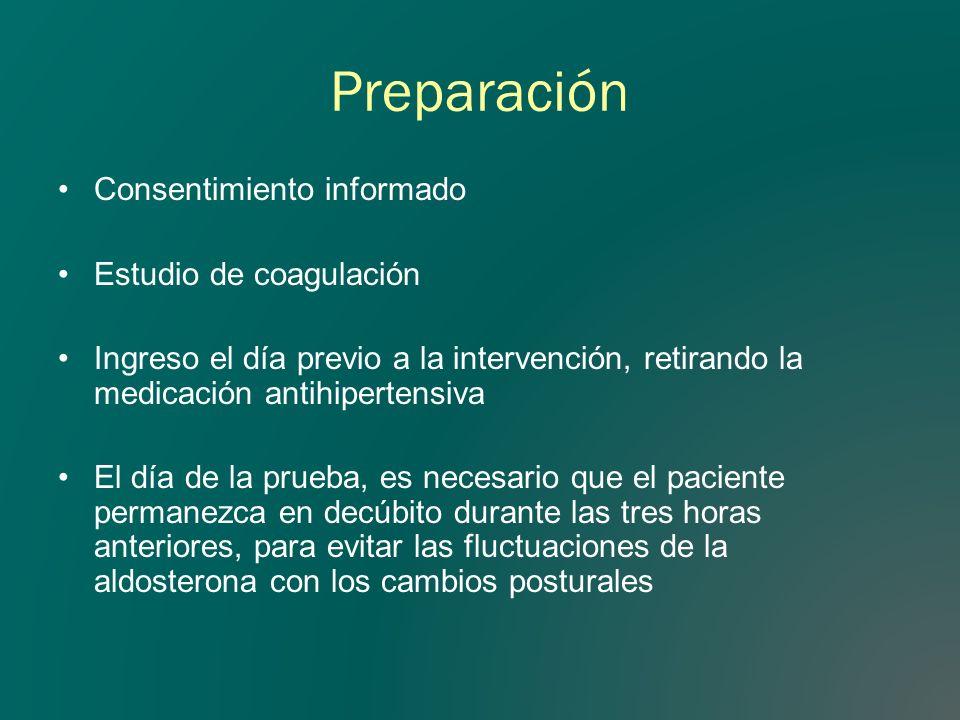 Preparación Consentimiento informado Estudio de coagulación Ingreso el día previo a la intervención, retirando la medicación antihipertensiva El día d