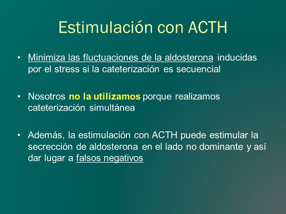 Estimulación con ACTH Minimiza las fluctuaciones de la aldosterona inducidas por el stress si la cateterización es secuencial Nosotros no la utilizamo