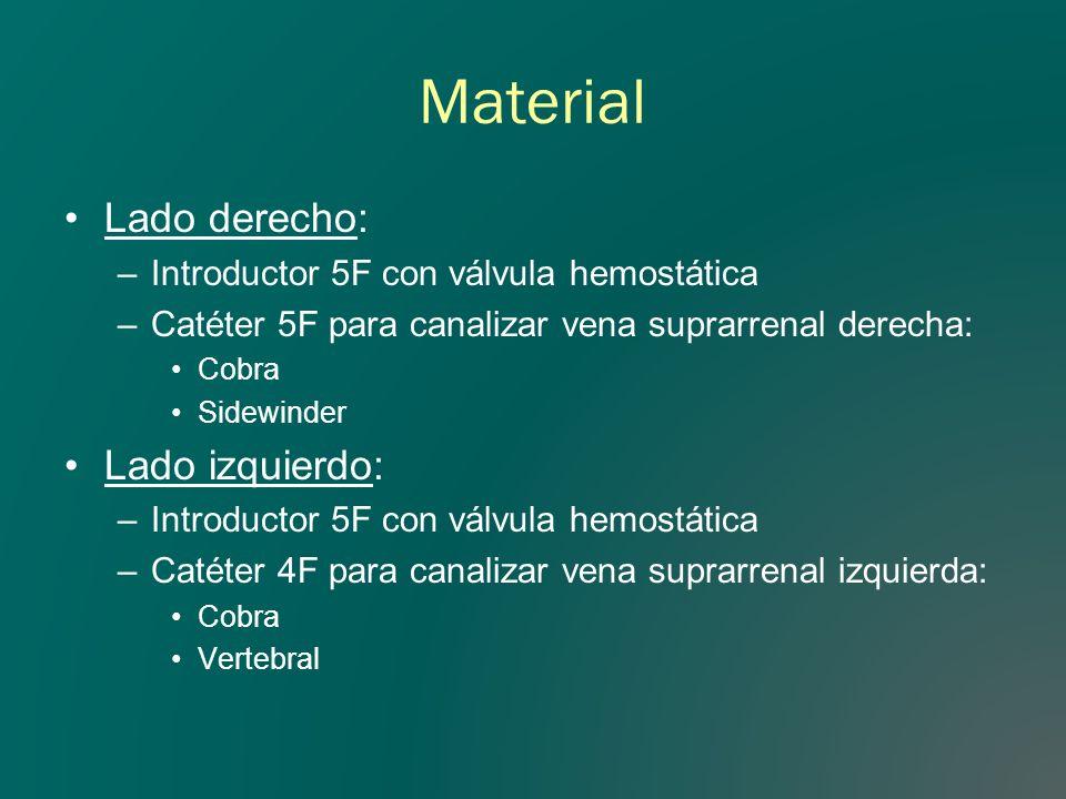 Material Lado derecho: –Introductor 5F con válvula hemostática –Catéter 5F para canalizar vena suprarrenal derecha: Cobra Sidewinder Lado izquierdo: –