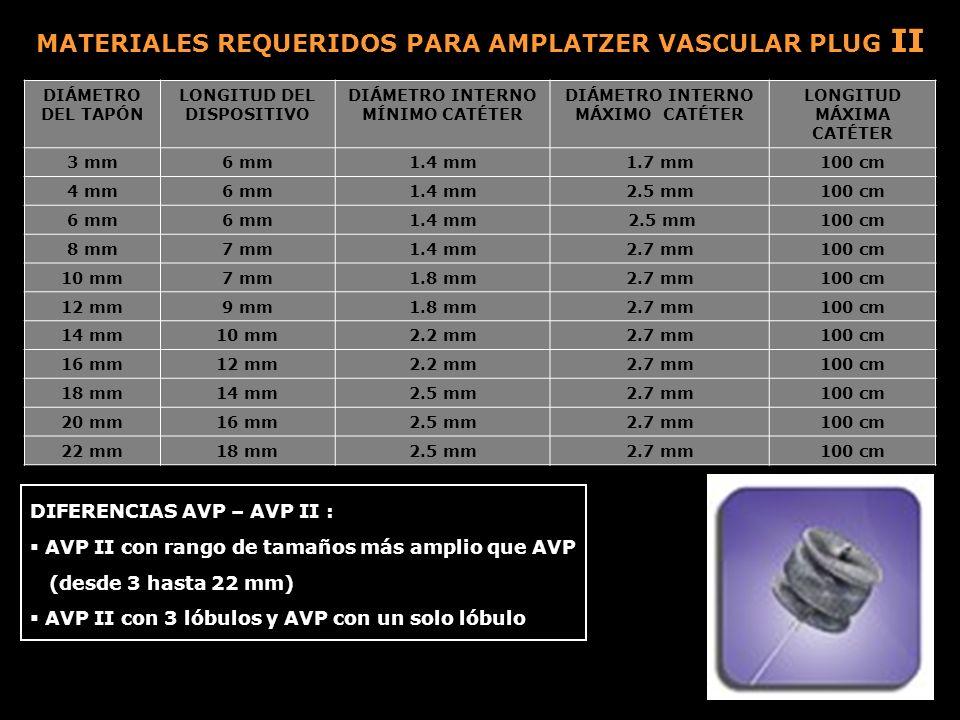 DIÁMETRO DEL TAPÓN LONGITUD DEL DISPOSITIVO DIÁMETRO INTERNO MÍNIMO CATÉTER DIÁMETRO INTERNO MÁXIMO CATÉTER LONGITUD MÁXIMA CATÉTER 3 mm6 mm1.4 mm1.7
