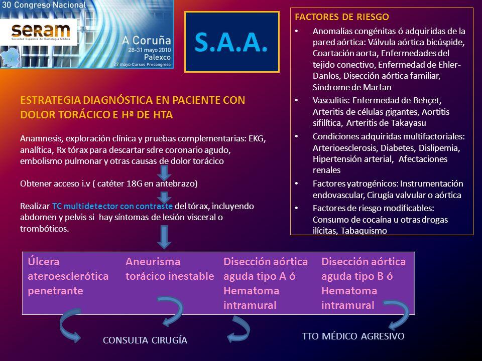 ESTUDIO IMAGENVENTAJASINCONVENIENTES TC MULTIDETECTORAlta especificidad y sensibilidad Puede diagnosticar la mayoría de las causas de SAA Exploración rápida Altas dosis de radiación ionizante y contraste RX TÓRAXExploración muy rápida Muy útil para excluir causas no aórticas Baja a moderada especificidad para SAA Baja sensibilidad para patología aórtica ECOCARDIOGRAFÍA TRANSESOFÁGICA Muy específica y sensible para disección de aorta torácica ascendente y aneurisma Requiere personal experto para realizarla e interpretarla A veces no disponible en el servicio de urgencias ANGIOGRAFÍAAlta especificidad y sensibilidad para disección y aneurisma de aorta Invasiva Requiere contraste No diagnostica hematoma intramural RMAlta especificidad y sensibilidad Puede diagnosticar la mayoría de las causas de SAA Puede ser precisa sin usar contraste No disponible en urgencias Tiempo prolongado de exploración y poca capacidad de manejo de pacientes inestables durante la exploración S.A.A.