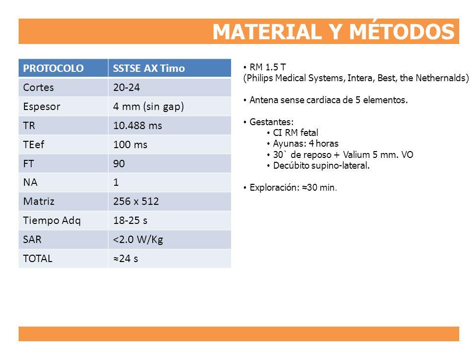 MATERIAL Y MÉTODOS PROTOCOLOSSTSE AX Timo Cortes20-24 Espesor4 mm (sin gap) TR10.488 ms TEef100 ms FT90 NA1 Matriz256 x 512 Tiempo Adq18-25 s SAR<2.0