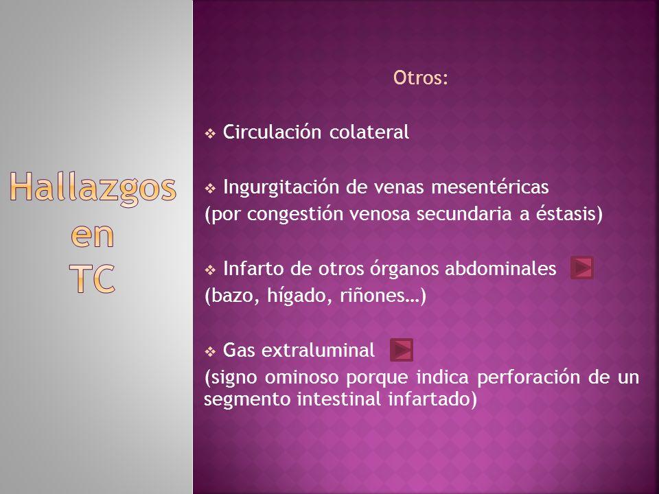 Otros: Circulación colateral Ingurgitación de venas mesentéricas (por congestión venosa secundaria a éstasis) Infarto de otros órganos abdominales (ba