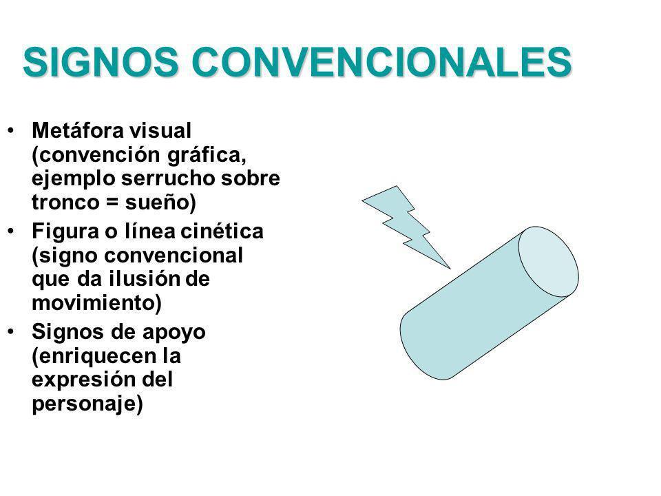 SIGNOS CONVENCIONALES Metáfora visual (convención gráfica, ejemplo serrucho sobre tronco = sueño) Figura o línea cinética (signo convencional que da i