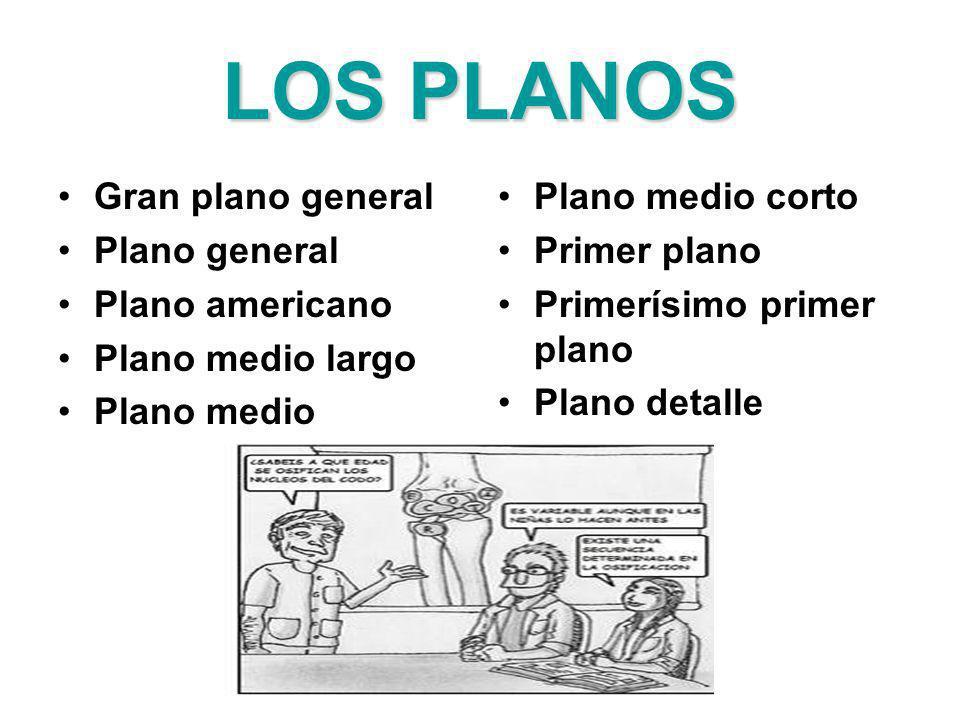 LOS PLANOS Gran plano general Plano general Plano americano Plano medio largo Plano medio Plano medio corto Primer plano Primerísimo primer plano Plan